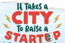 It takes a city to raise a start-up